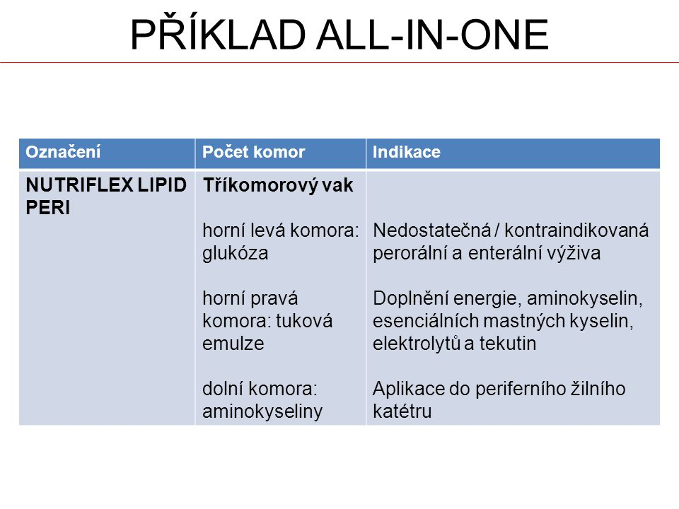 PŘÍKLAD ALL-IN-ONE NUTRIFLEX LIPID PERI Tříkomorový vak