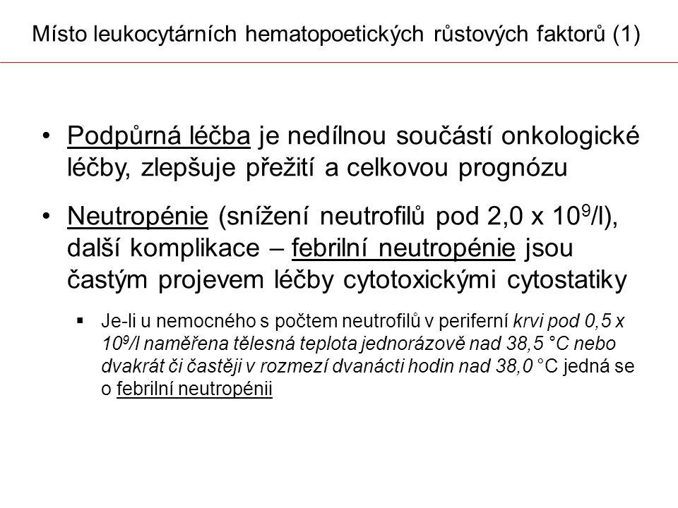 Místo leukocytárních hematopoetických růstových faktorů (1)