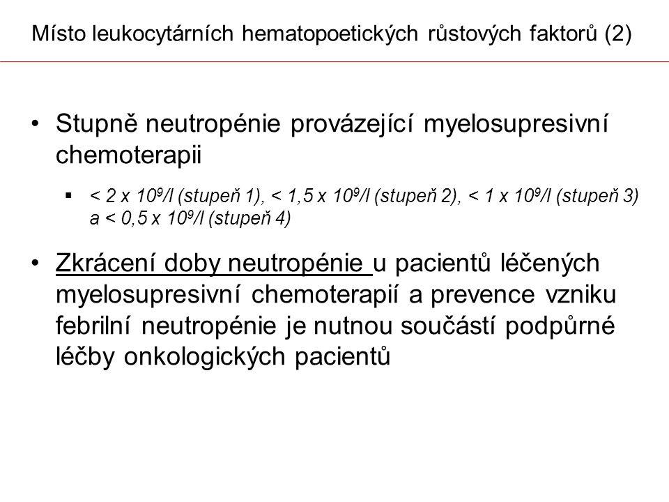 Místo leukocytárních hematopoetických růstových faktorů (2)