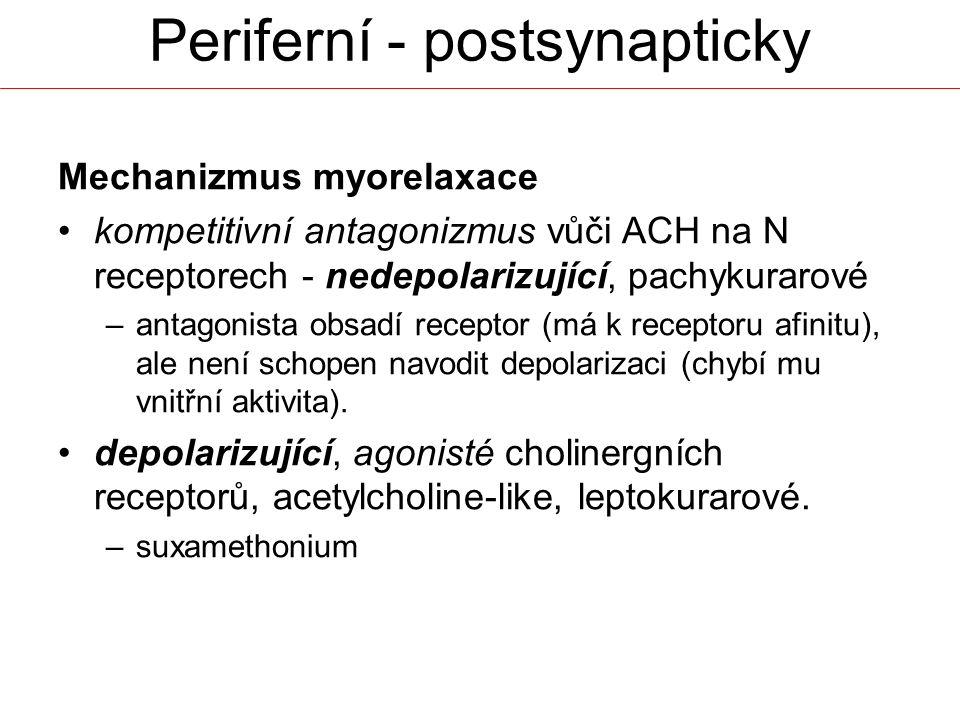 Periferní - postsynapticky