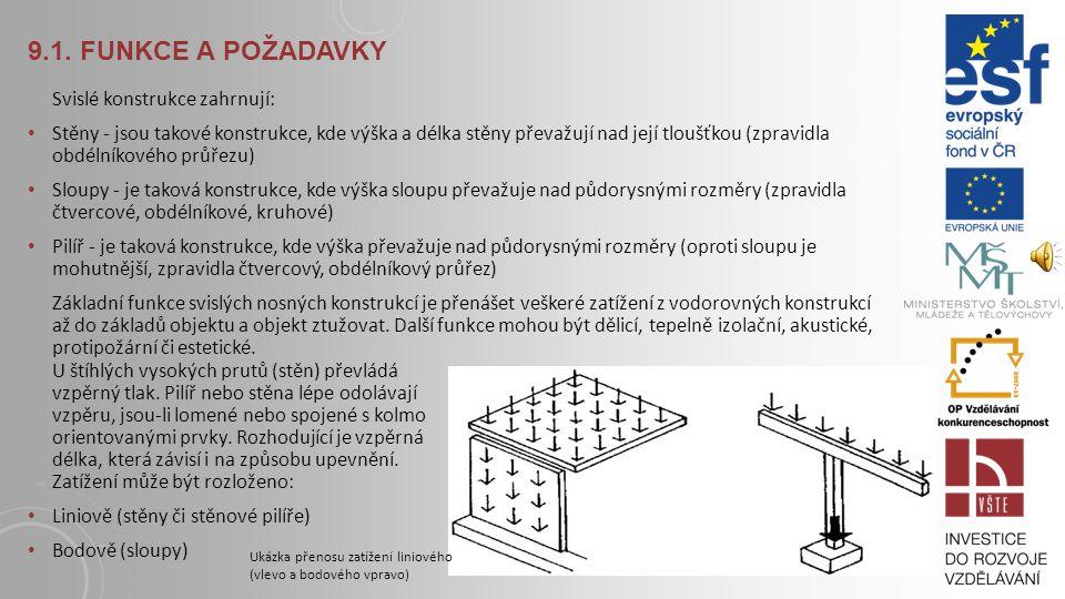 9.1. Funkce a požadavky Svislé konstrukce zahrnují: