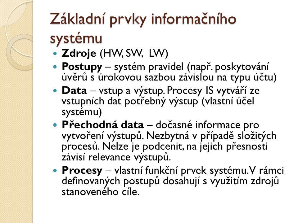 Základní prvky informačního systému
