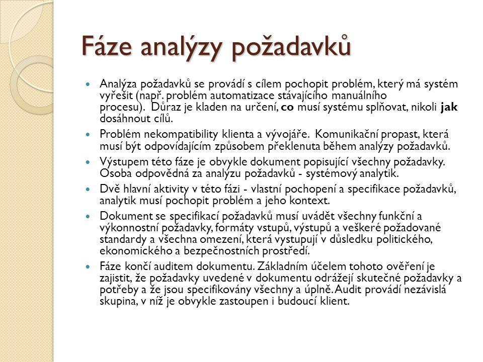 Fáze analýzy požadavků