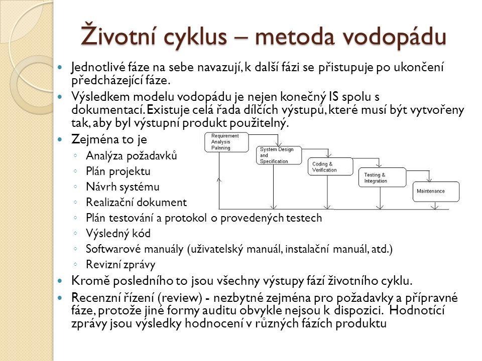Životní cyklus – metoda vodopádu