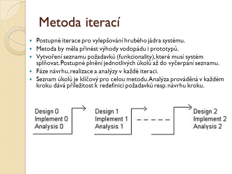 Metoda iterací Postupné iterace pro vylepšování hrubého jádra systému.