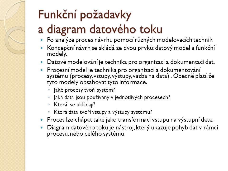 Funkční požadavky a diagram datového toku