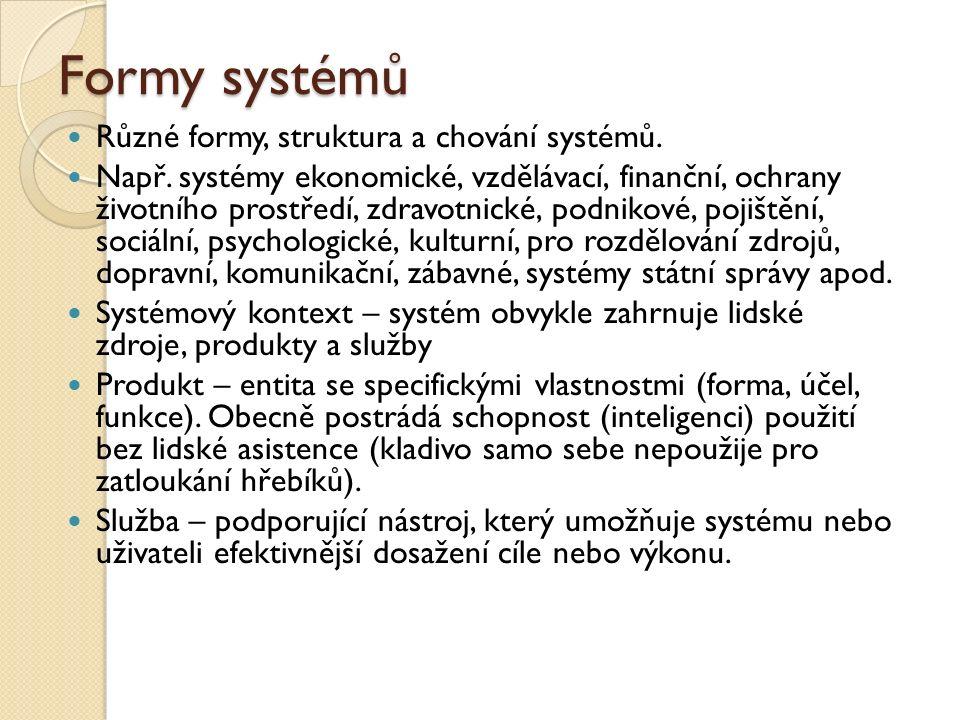 Formy systémů Různé formy, struktura a chování systémů.