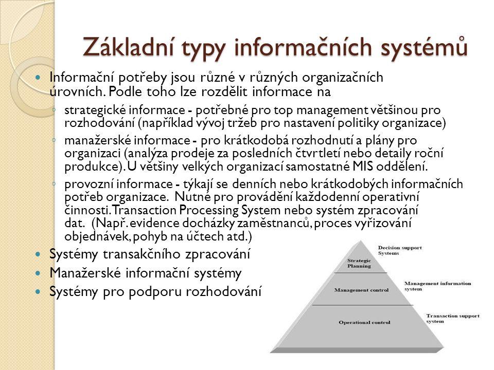 Základní typy informačních systémů