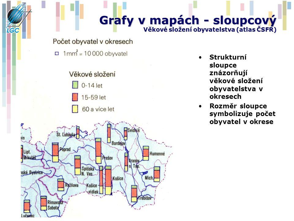 Grafy v mapách - sloupcový Věkové složení obyvatelstva (atlas ČSFR)