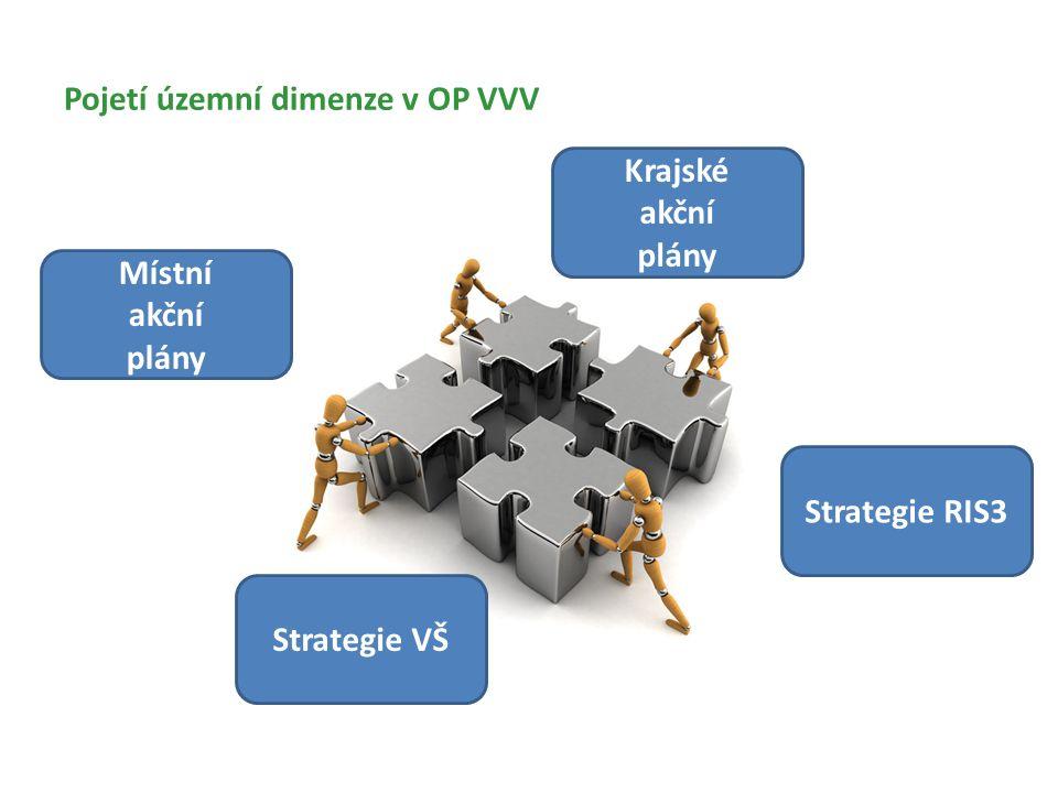 Pojetí územní dimenze v OP VVV