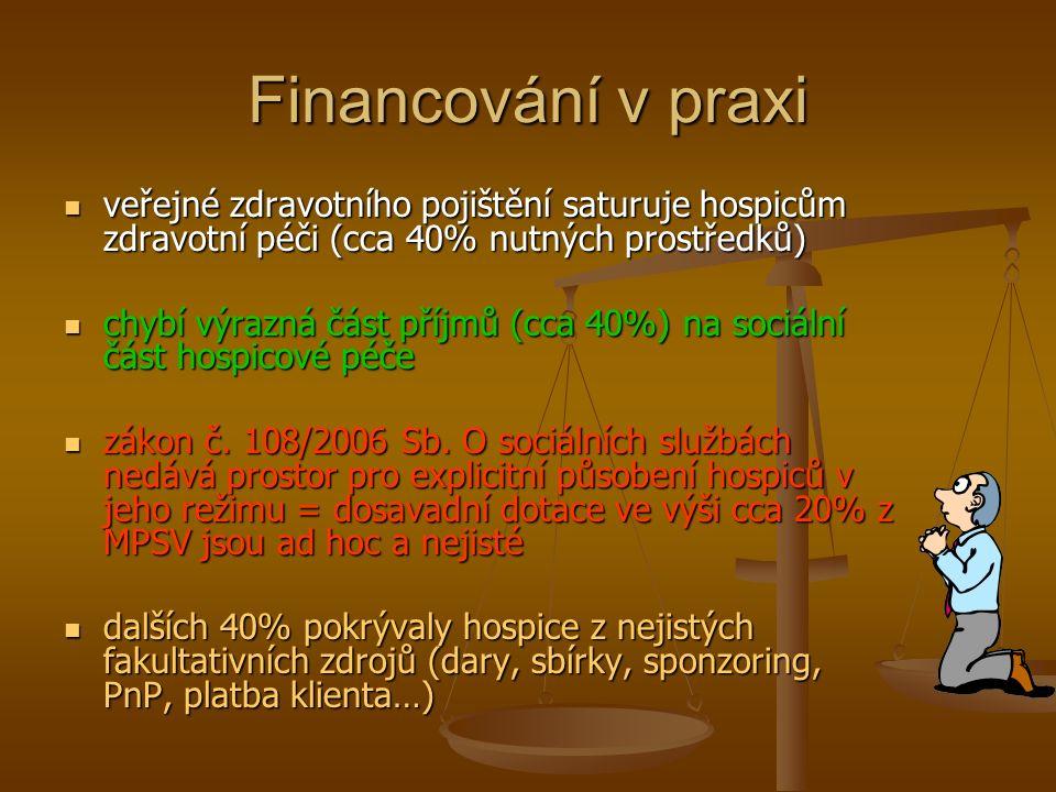 Financování v praxi veřejné zdravotního pojištění saturuje hospicům zdravotní péči (cca 40% nutných prostředků)