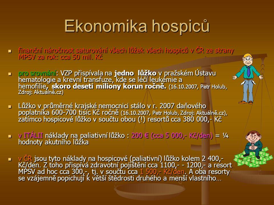 Ekonomika hospiců finanční náročnost saturování všech lůžek všech hospiců v ČR ze strany MPSV za rok: cca 50 mil. Kč.
