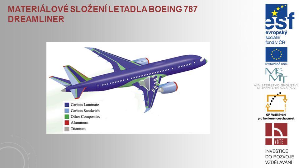 Materiálové složení letadla Boeing 787 Dreamliner