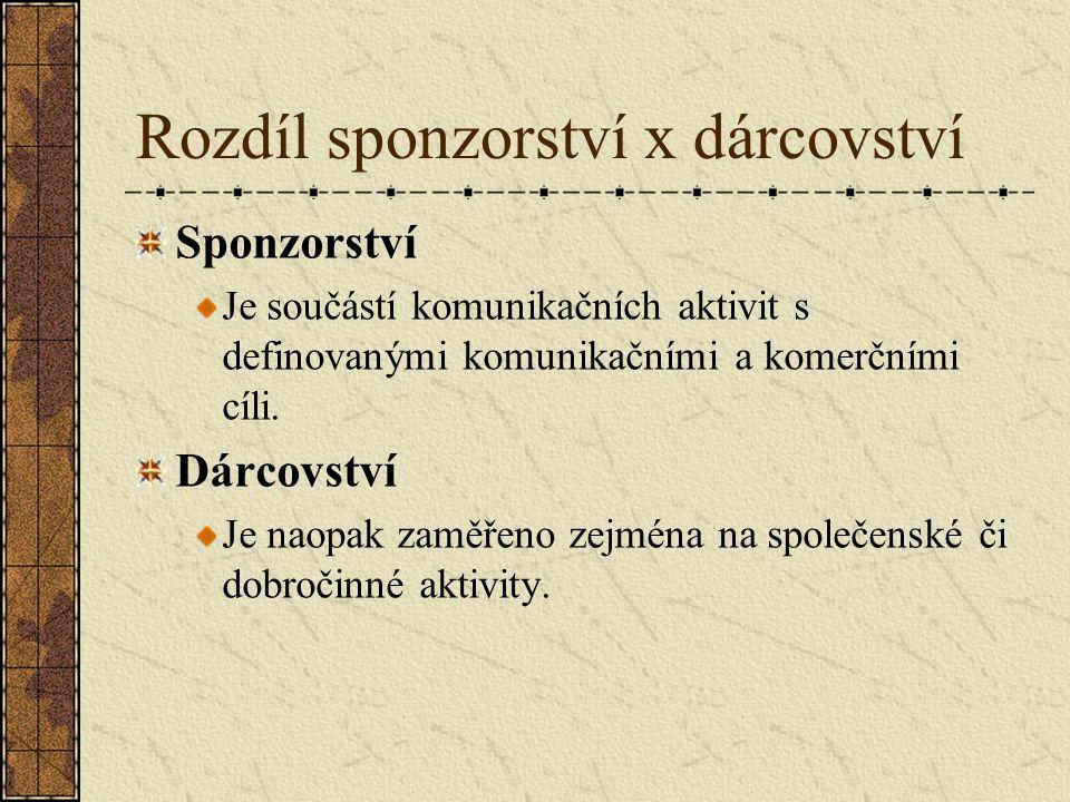 Rozdíl sponzorství x dárcovství