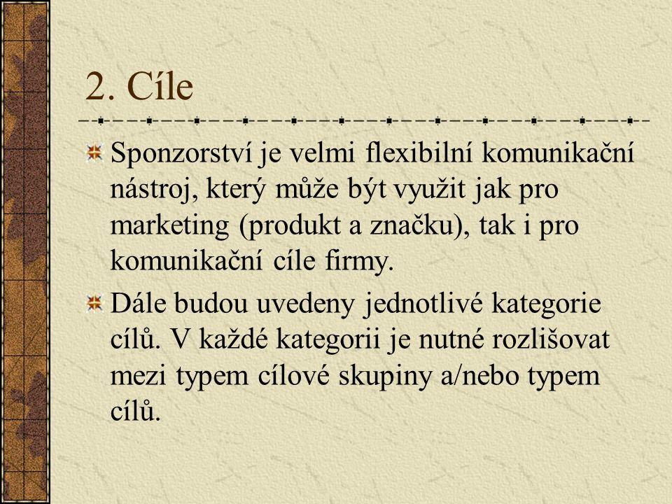 2. Cíle