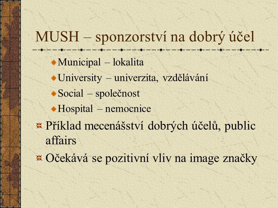 MUSH – sponzorství na dobrý účel