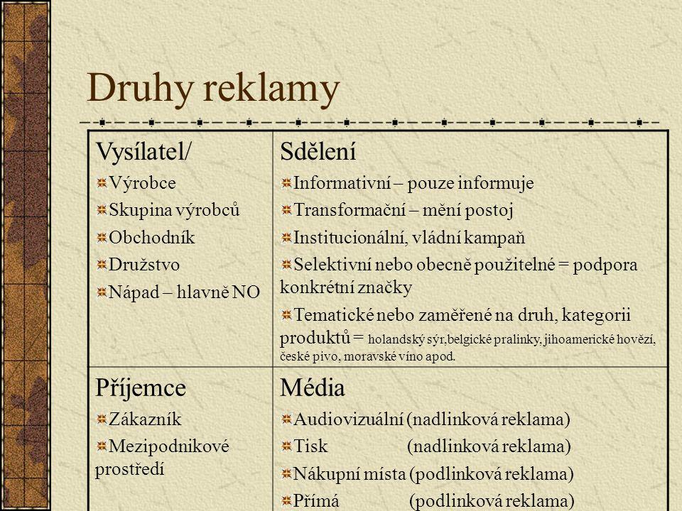 Druhy reklamy Vysílatel/ Sdělení Příjemce Média Výrobce