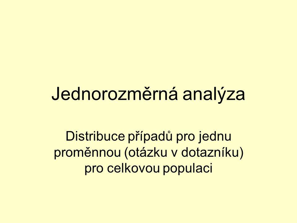 Jednorozměrná analýza