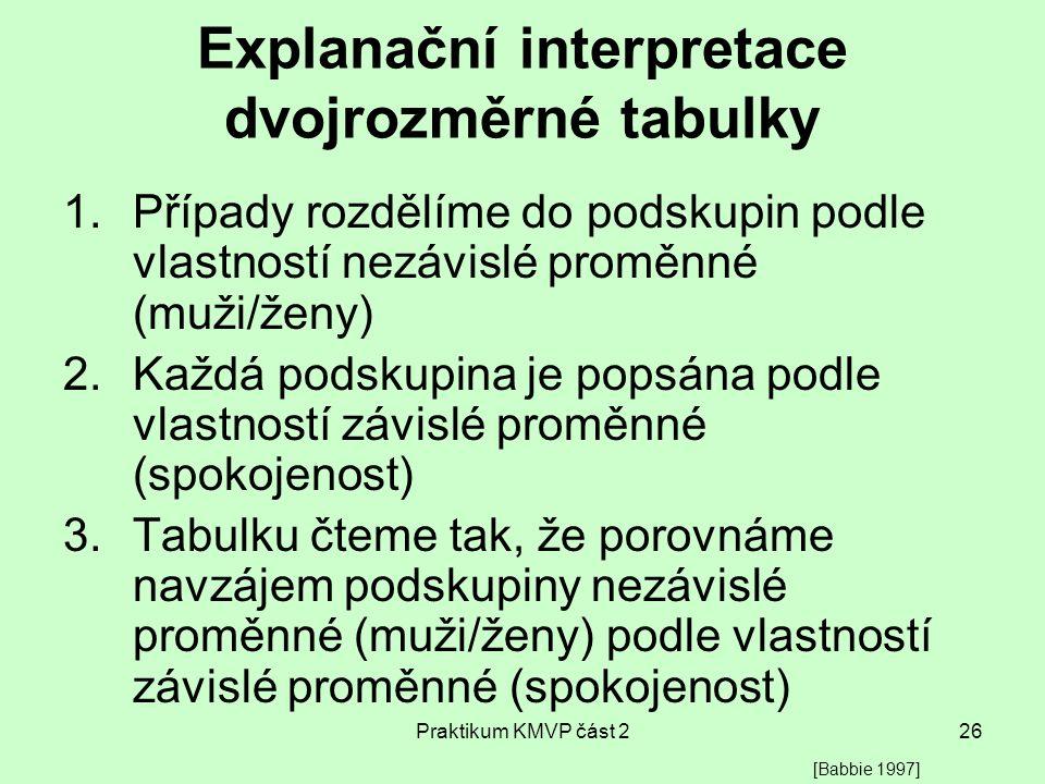 Explanační interpretace dvojrozměrné tabulky