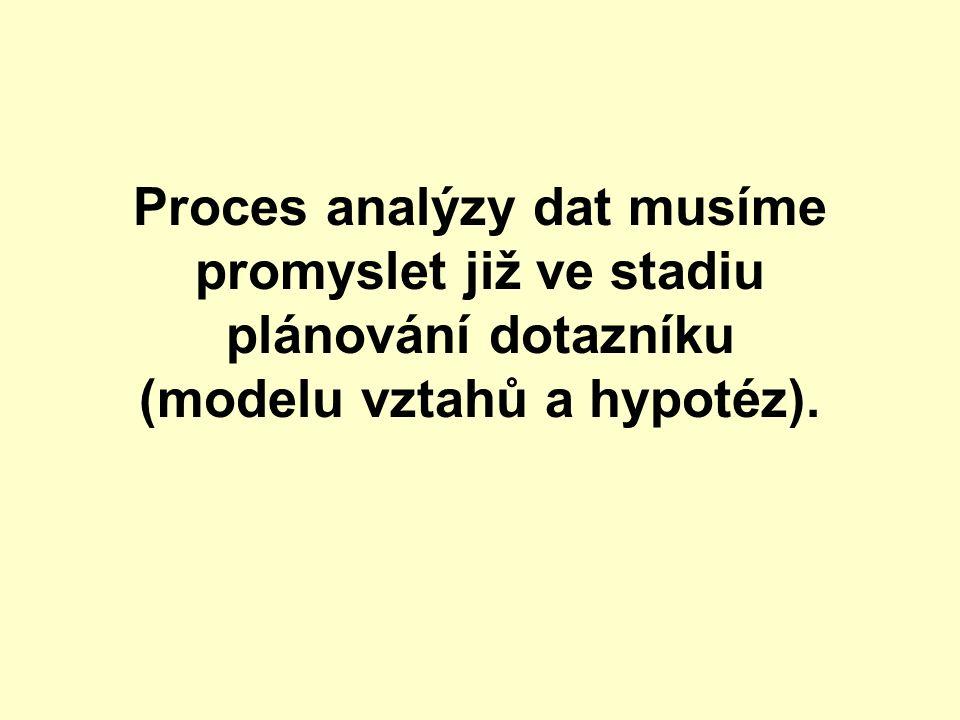 Proces analýzy dat musíme promyslet již ve stadiu plánování dotazníku (modelu vztahů a hypotéz).