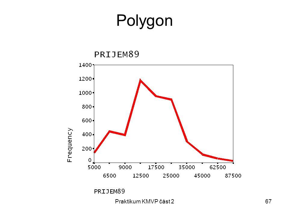 Polygon Praktikum KMVP část 2
