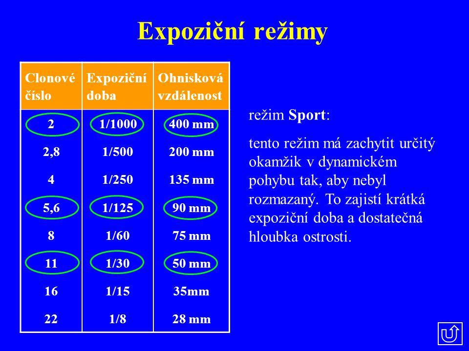 Expoziční režimy režim Sport: režim Krajina: