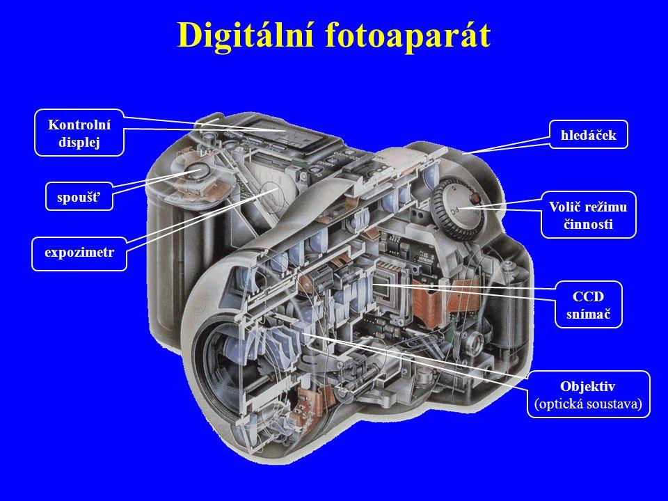 Digitální fotoaparát Kontrolní displej hledáček spoušť