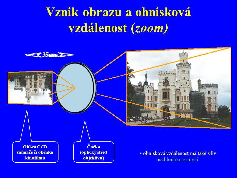 Vznik obrazu a ohnisková vzdálenost (zoom)