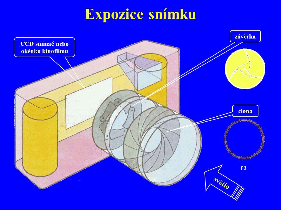 CCD snímač nebo okénko kinofilmu