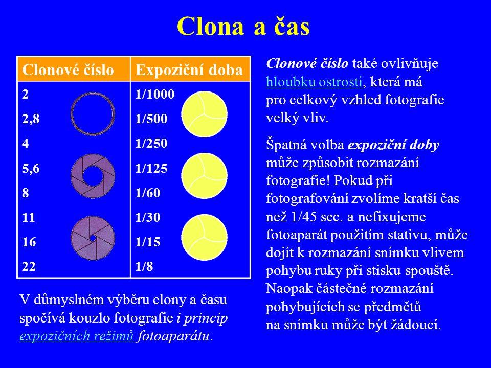 Clona a čas Clonové číslo Expoziční doba