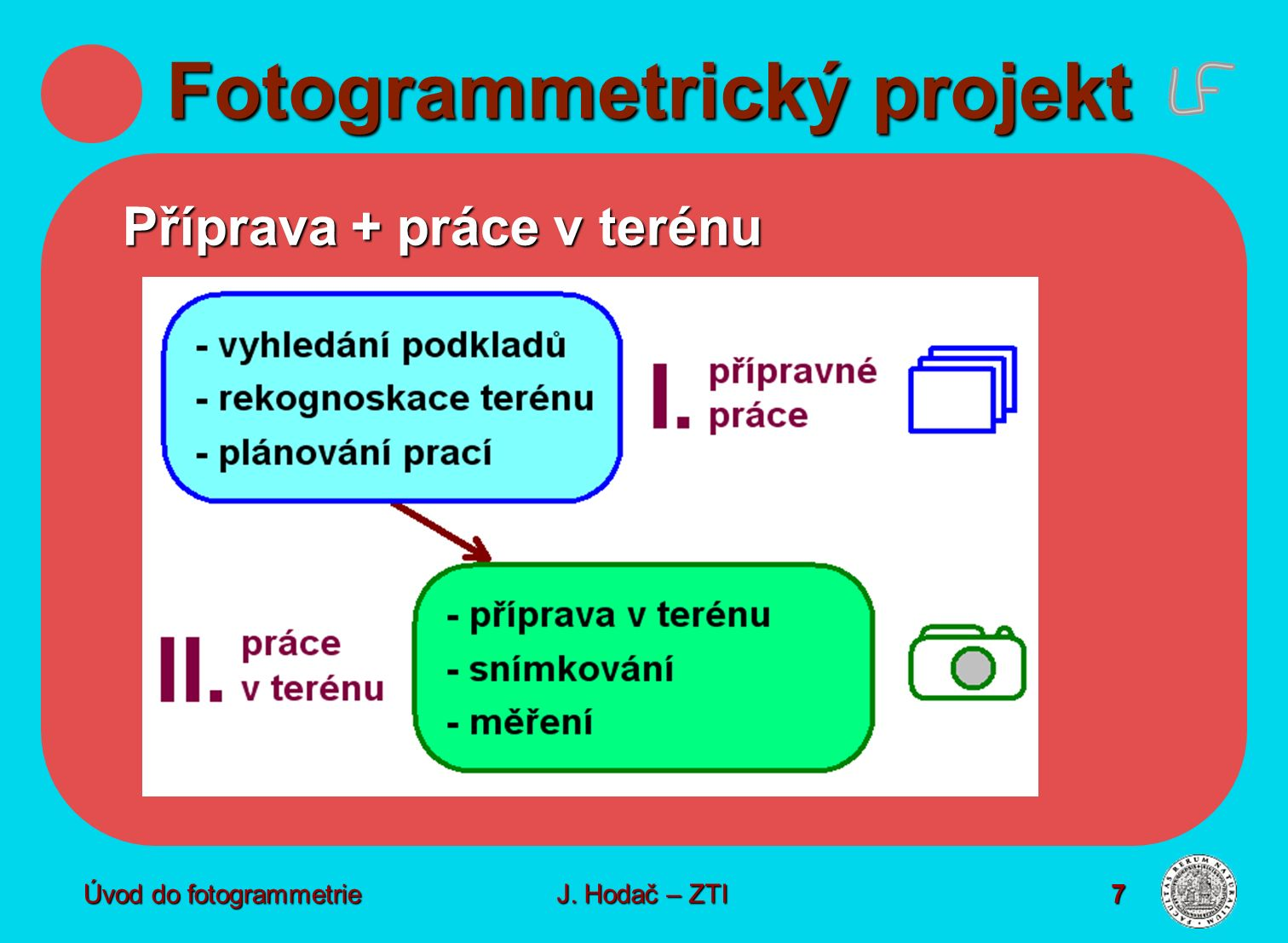 Fotogrammetrický projekt