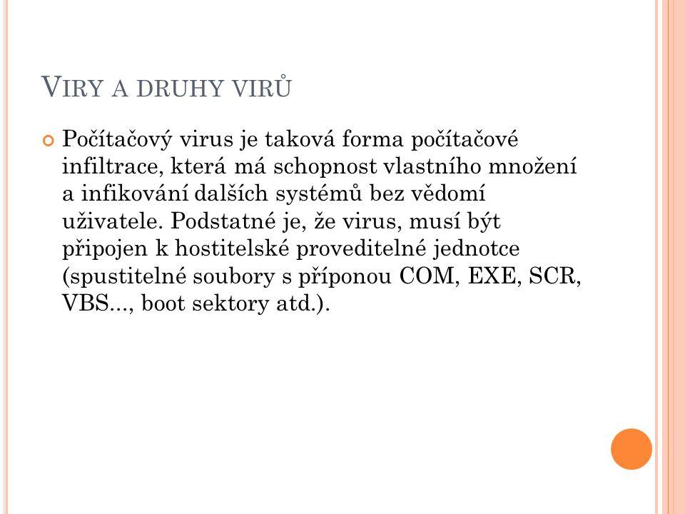 Viry a druhy virů
