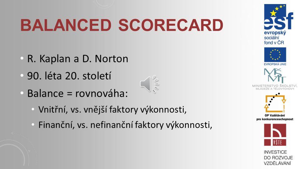 Balanced Scorecard R. Kaplan a D. Norton 90. léta 20. století