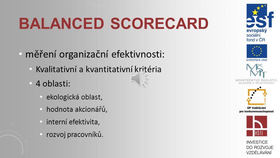Balanced scorecard měření organizační efektivnosti: