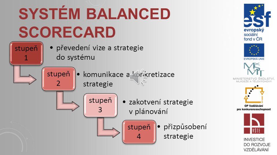 Systém balanced scorecard