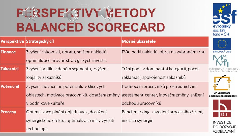 Perspektivy metody balanced scorecard