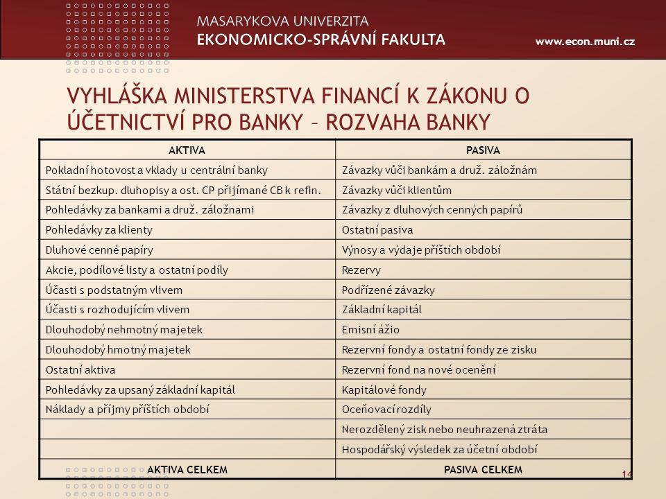 VYHLÁŠKA MINISTERSTVA FINANCÍ K ZÁKONU O ÚČETNICTVÍ PRO BANKY – ROZVAHA BANKY