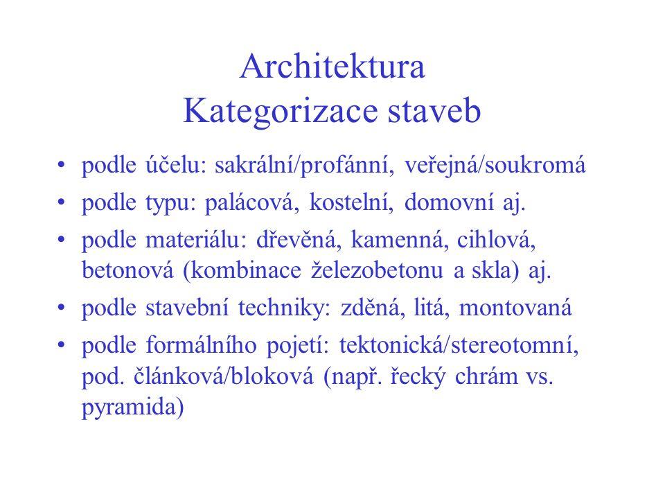 Architektura Kategorizace staveb