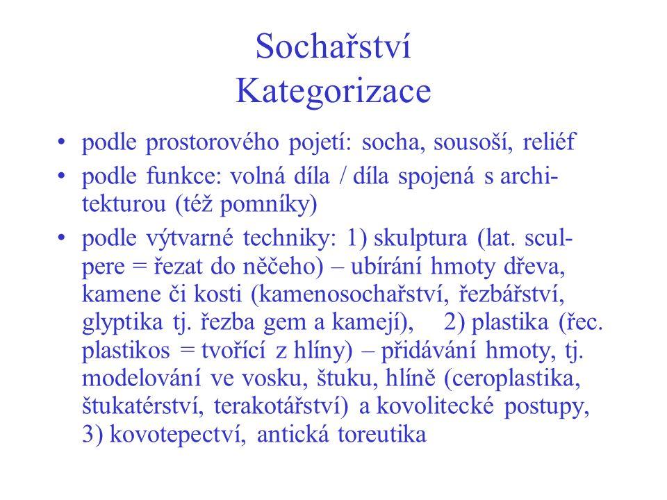 Sochařství Kategorizace