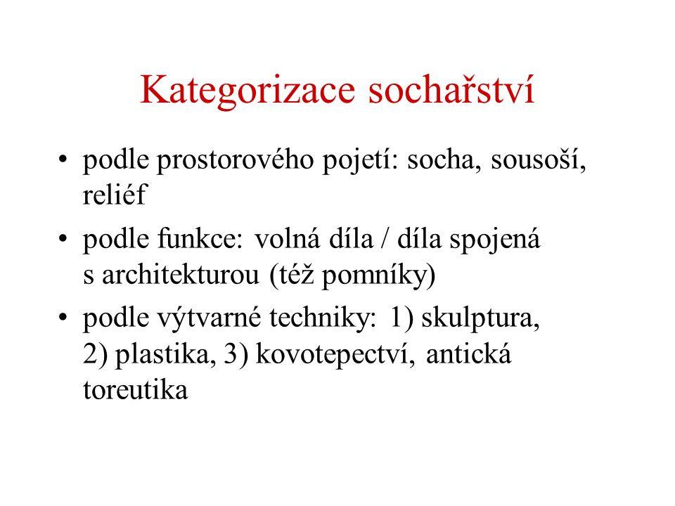 Kategorizace sochařství