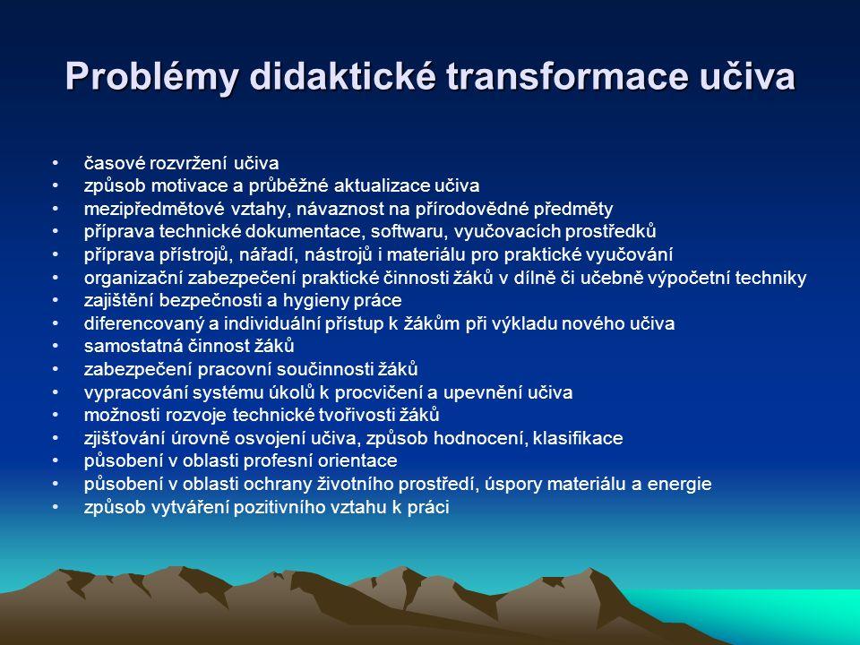 Problémy didaktické transformace učiva