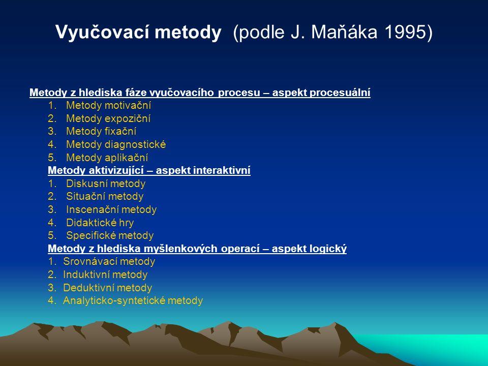 Vyučovací metody (podle J. Maňáka 1995)