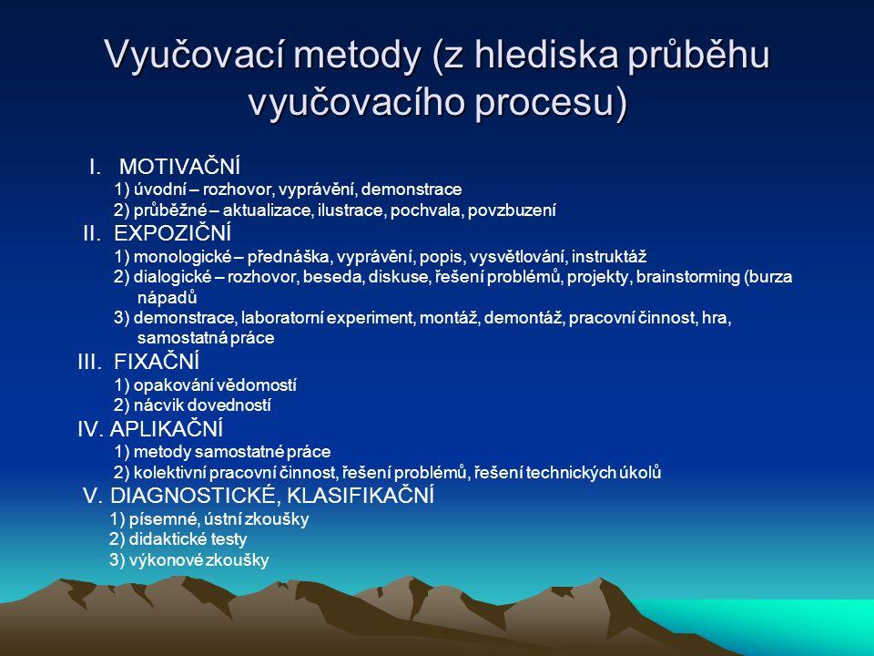 Vyučovací metody (z hlediska průběhu vyučovacího procesu)