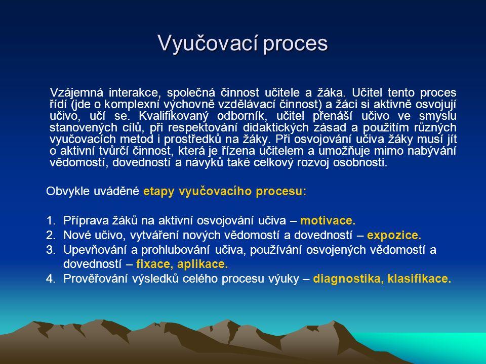 Vyučovací proces