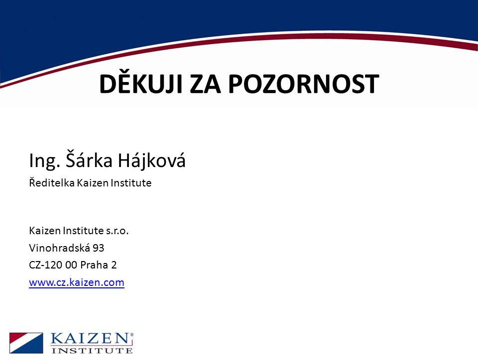 DĚKUJI ZA POZORNOST Ing. Šárka Hájková Ředitelka Kaizen Institute