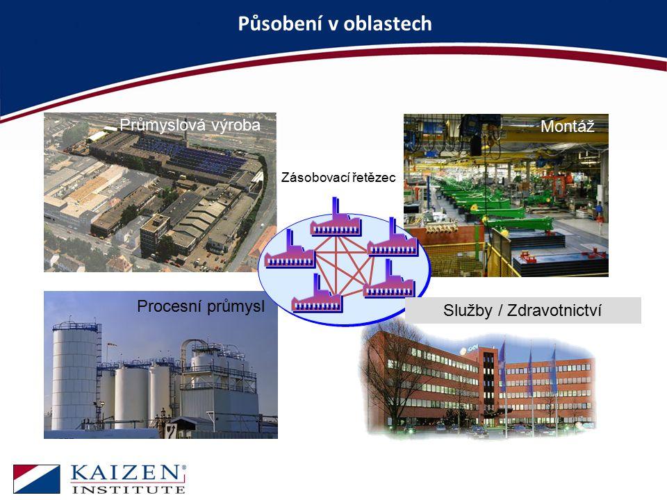 Působení v oblastech Průmyslová výroba Montáž Procesní průmysl