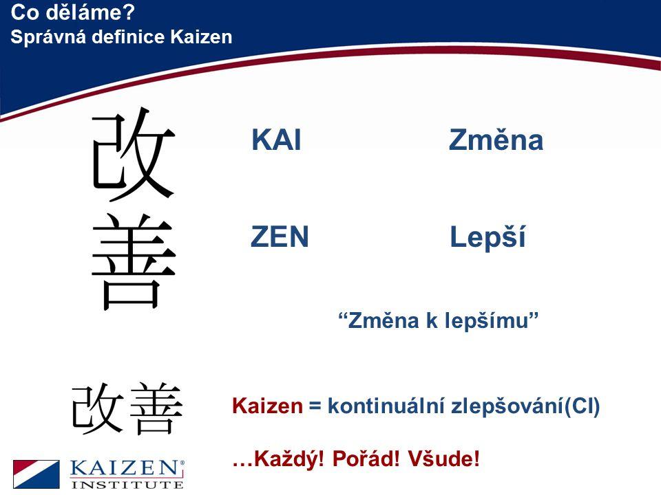 Co děláme Správná definice Kaizen