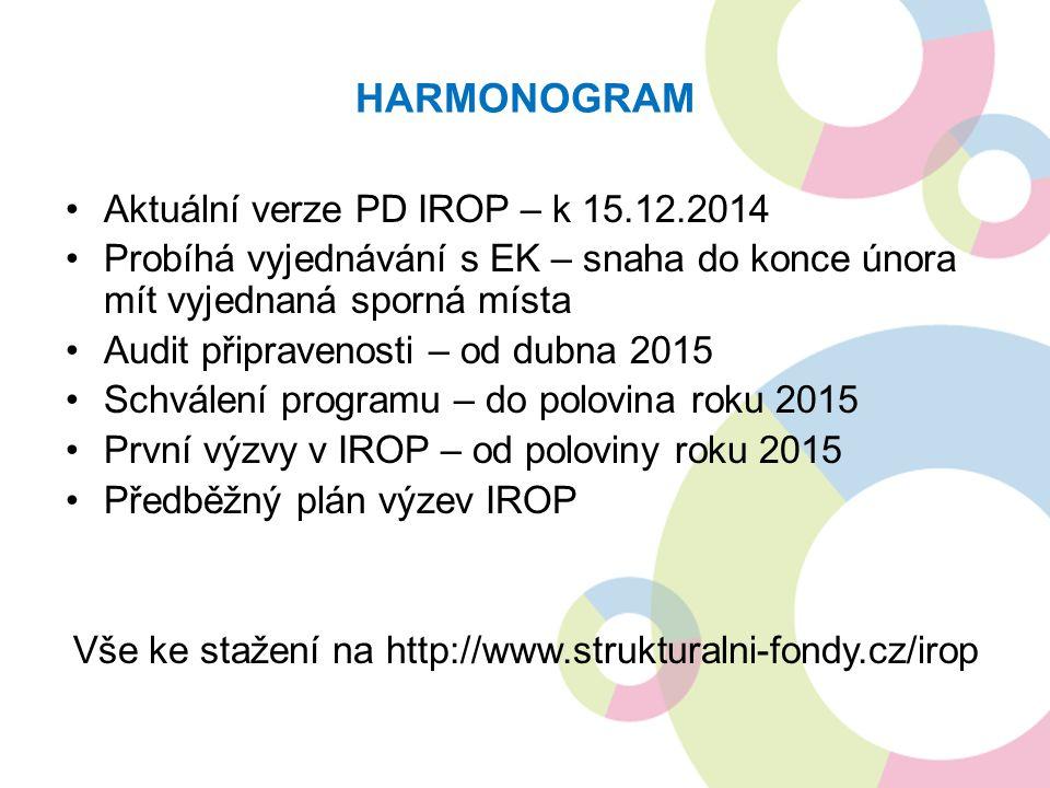 Vše ke stažení na http://www.strukturalni-fondy.cz/irop