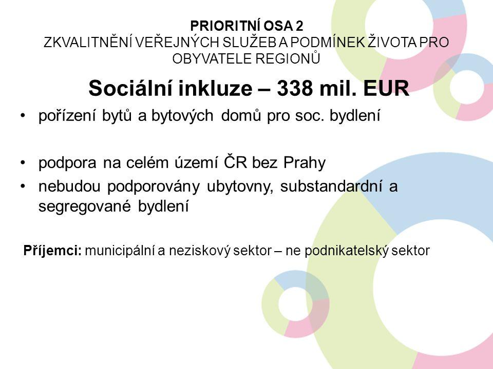 Sociální inkluze – 338 mil. EUR