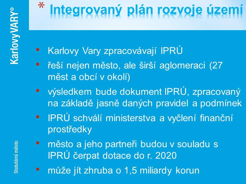 Integrovaný plán rozvoje území